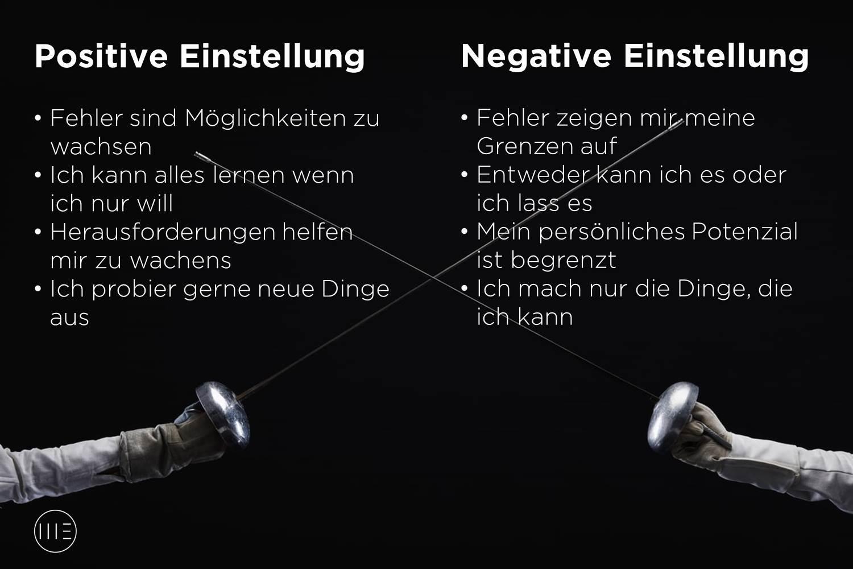 Positive vs negative Einstellung